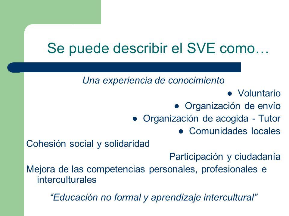 Se puede describir el SVE como… Una experiencia de conocimiento Voluntario Organización de envío Organización de acogida - Tutor Comunidades locales Cohesión social y solidaridad Participación y ciudadanía Mejora de las competencias personales, profesionales e interculturales Educación no formal y aprendizaje intercultural