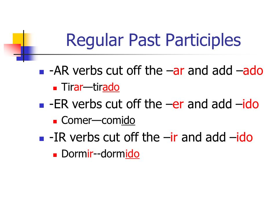 Regular Past Participles -AR verbs cut off the –ar and add –ado Tirartirado -ER verbs cut off the –er and add –ido Comercomido -IR verbs cut off the –
