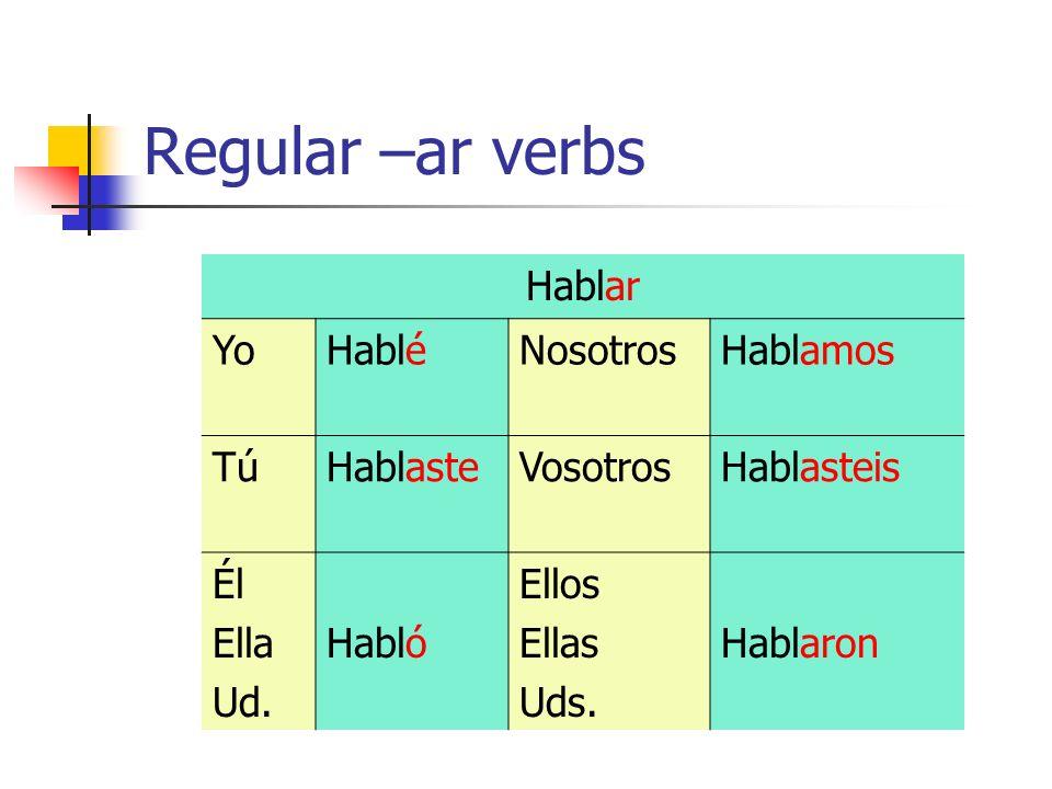 Regular –ar verbs Hablar YoHabléNosotrosHablamos TúTúHablasteVosotrosHablasteis Él Ella Ud.