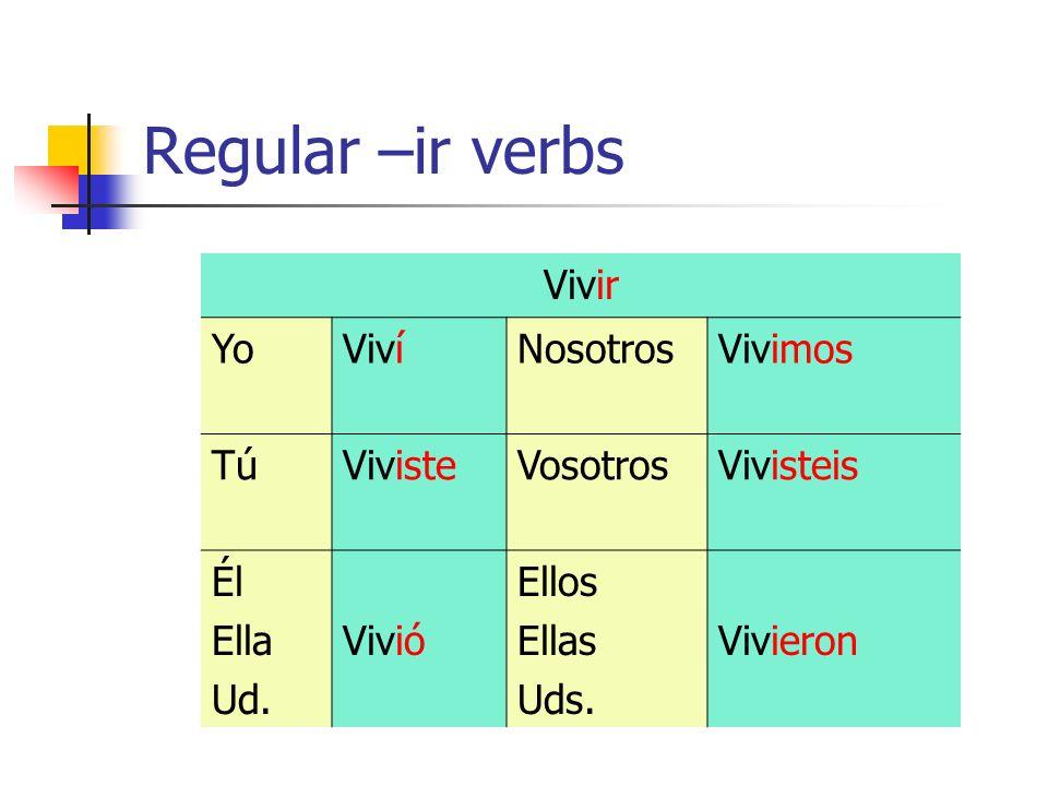 Regular –ir verbs Vivir YoVivíNosotrosVivimos TúTúVivisteVosotrosVivisteis Él Ella Ud.