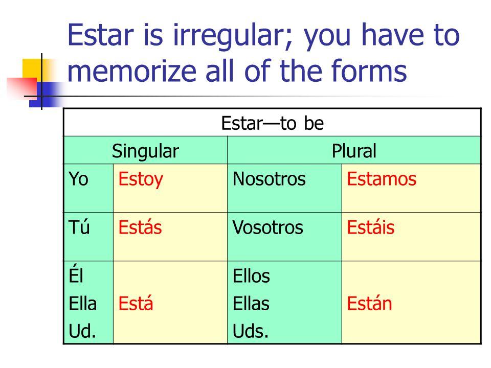 Estar is irregular; you have to memorize all of the forms Estarto be SingularPlural YoEstoyNosotrosEstamos TúEstásVosotrosEstáis Él Ella Ud. Está Ello