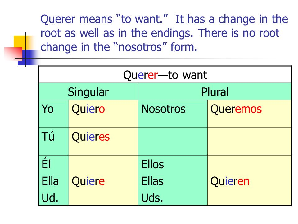 Querer means to want. It has a change in the root as well as in the endings. There is no root change in the nosotros form. Quererto want SingularPlura