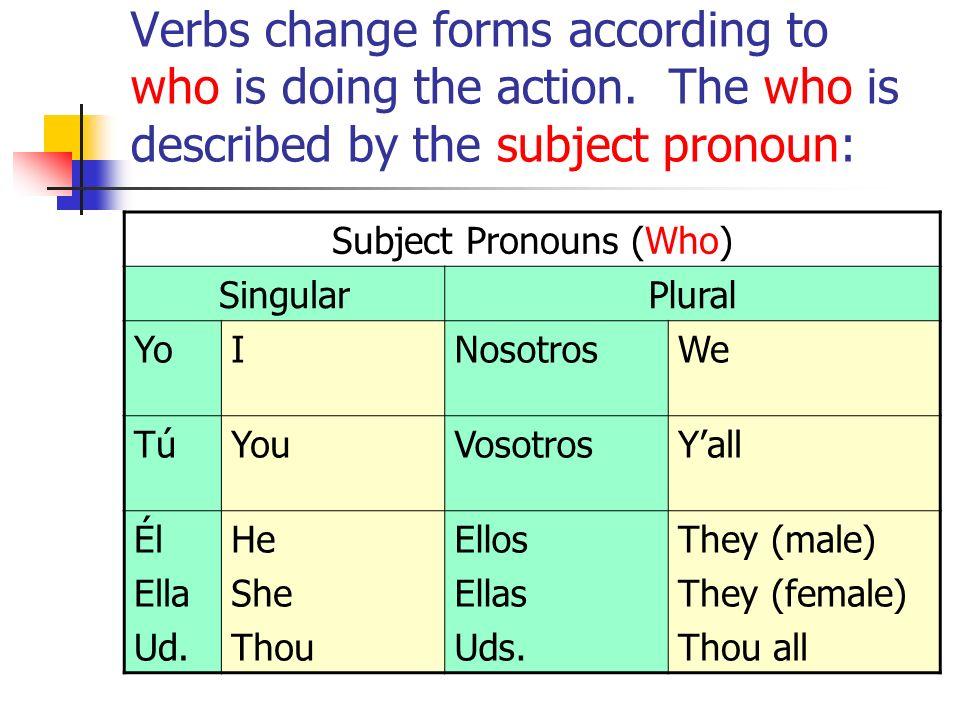 Regular verbs ending in -ar Hablarto speak SingularPlural YoHabloNosotrosHablamos TúHablasVosotrosHabláis Él Ella Ud.
