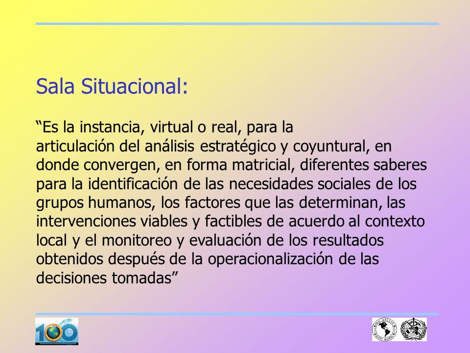 Sala de Situación: Análisis Estratégico y Coyuntural Situación Política, Social y económica Situación de Salud y ambiente Sala de Situación Población: