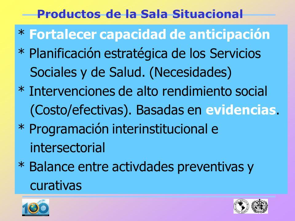 La Finalidad de la sala Situacional tiene que ver con la aplicación inteligente de los recursos sociales para modificar favorablemente las condiciones