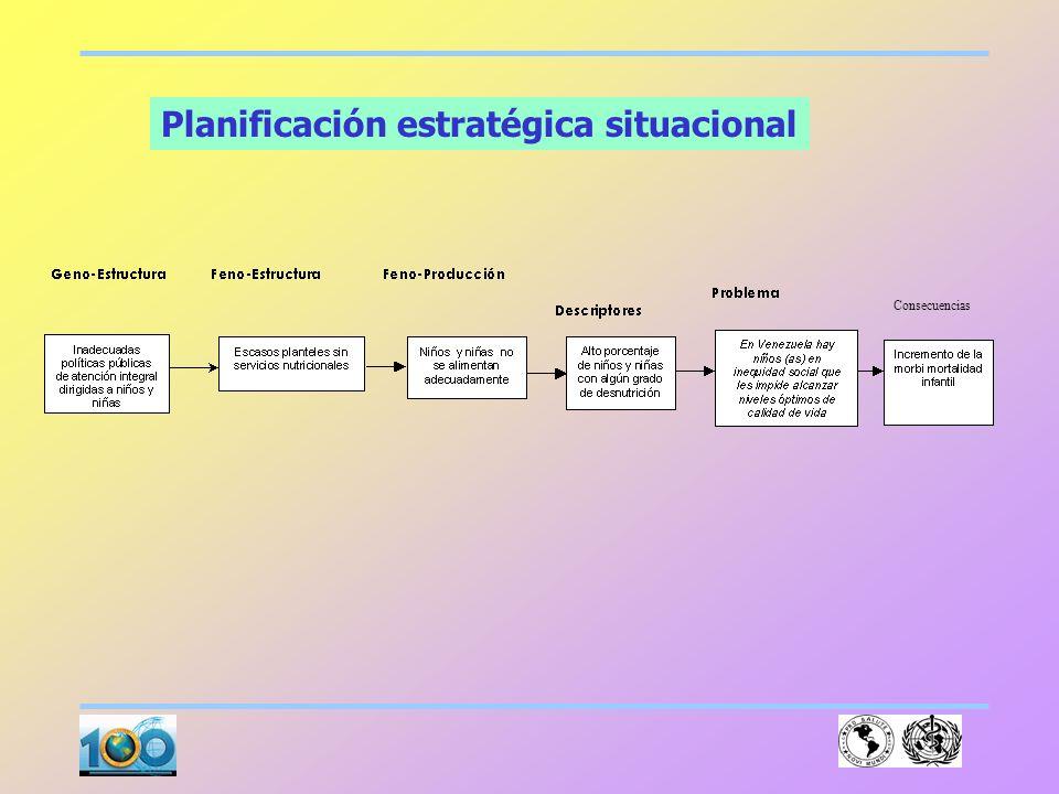 II.-. CARACTERIZACIÓN DE LAS DESIGUALDADES SOCIALES. (M. Cuantitativos) SOCIALES. (M. Cuantitativos) Diagramas de Cajas/ANOVA.Diagramas de Cajas/ANOVA