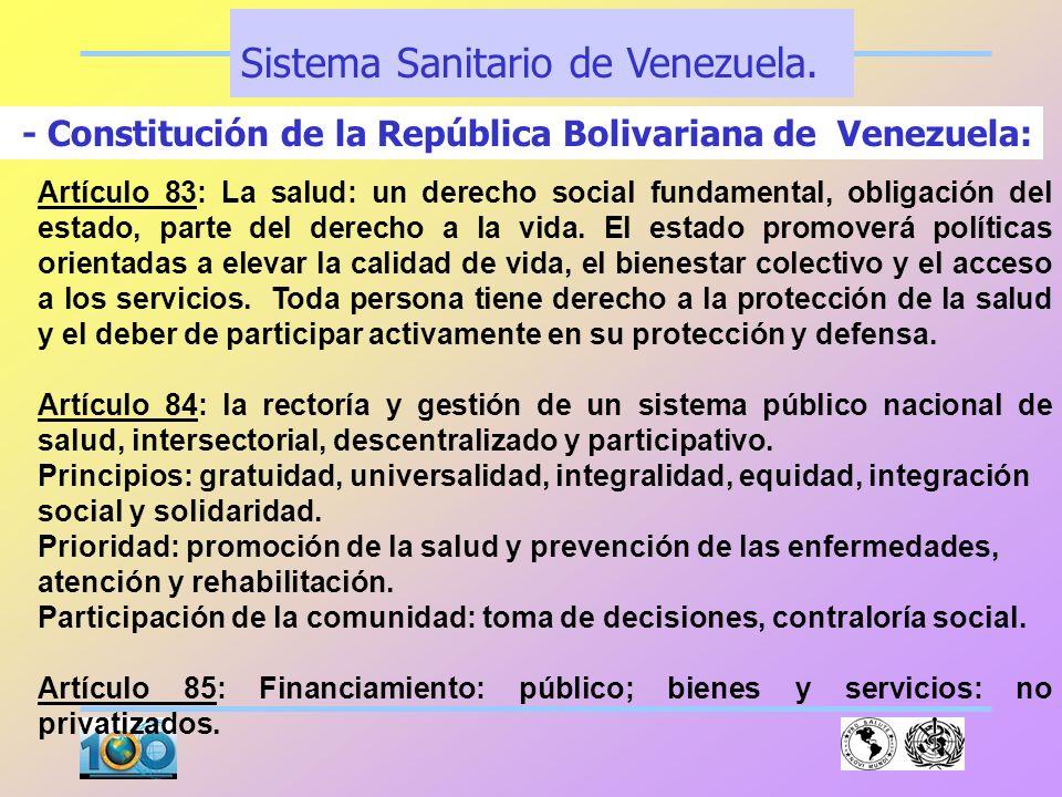 Sistema Sanitario de Venezuela. - CONSTITUCION de la República Bolivariana de Venezuela, 1999. - Plan de EQUILIBRIO SOCIAL DEL GOBIERNO NACIONAL. - Pl