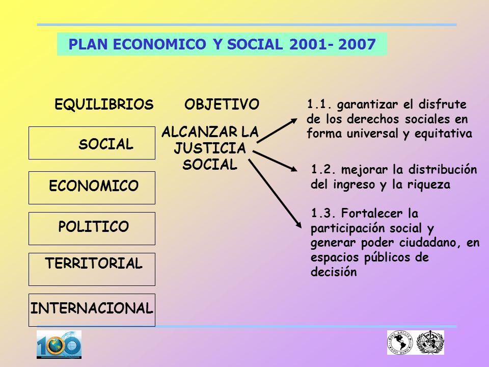 Sistema Sanitario de Venezuela. Artículo 83: La salud: un derecho social fundamental, obligación del estado, parte del derecho a la vida. El estado pr
