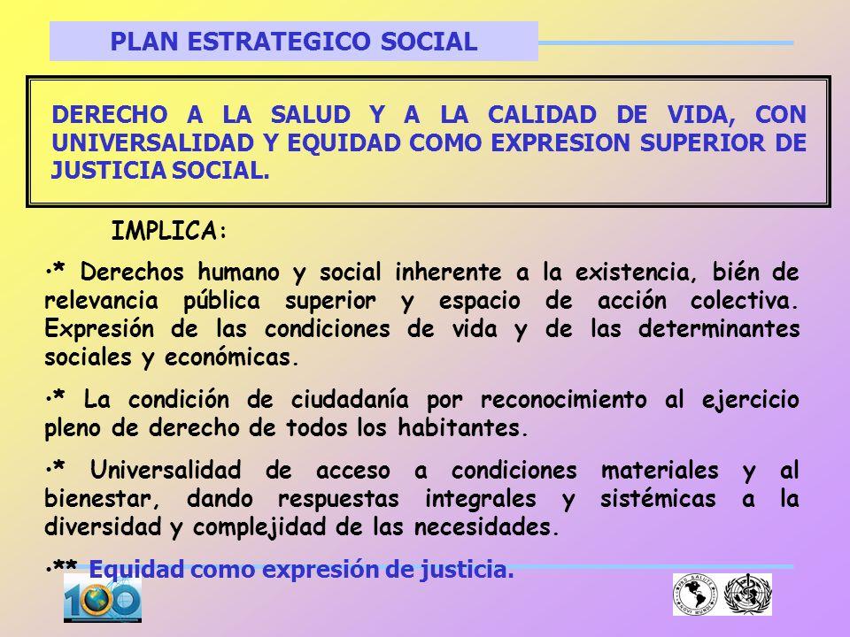 Sistema Sanitario de Venezuela. Plan Estratégico Social (PES) 2001-2007 Derechos Sociales Derechos Económicos Derechos Educativos Y Culturales Derecho