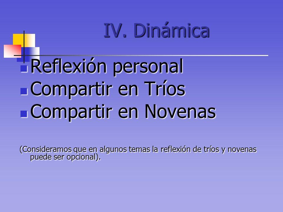 IV. Dinámica Reflexión personal Reflexión personal Compartir en Tríos Compartir en Tríos Compartir en Novenas Compartir en Novenas (Consideramos que e