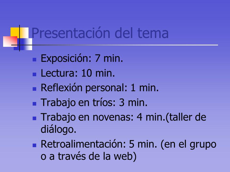 Presentación del tema Exposición: 7 min. Lectura: 10 min. Reflexión personal: 1 min. Trabajo en tríos: 3 min. Trabajo en novenas: 4 min.(taller de diá