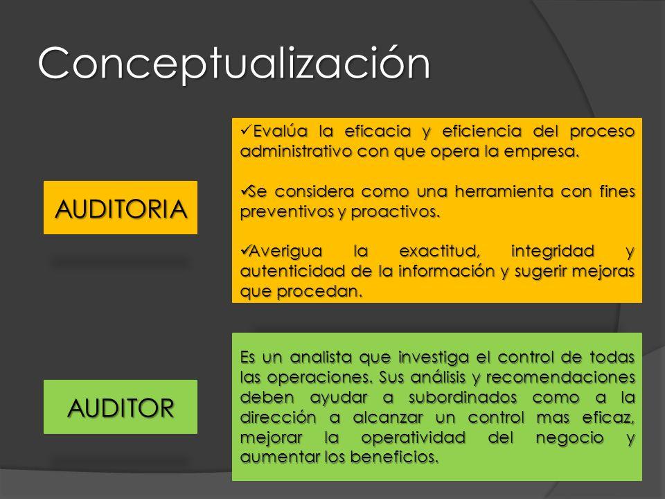 AUDITORIA Evalúa la eficacia y eficiencia del proceso administrativo con que opera la empresa. Se considera como una herramienta con fines preventivos