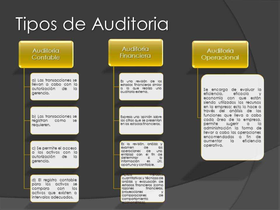 Auditoria Contable a) Las transacciones se llevan a cabo con la autorización de la gerencia. b) Las transacciones se registran como se requieren. c) S