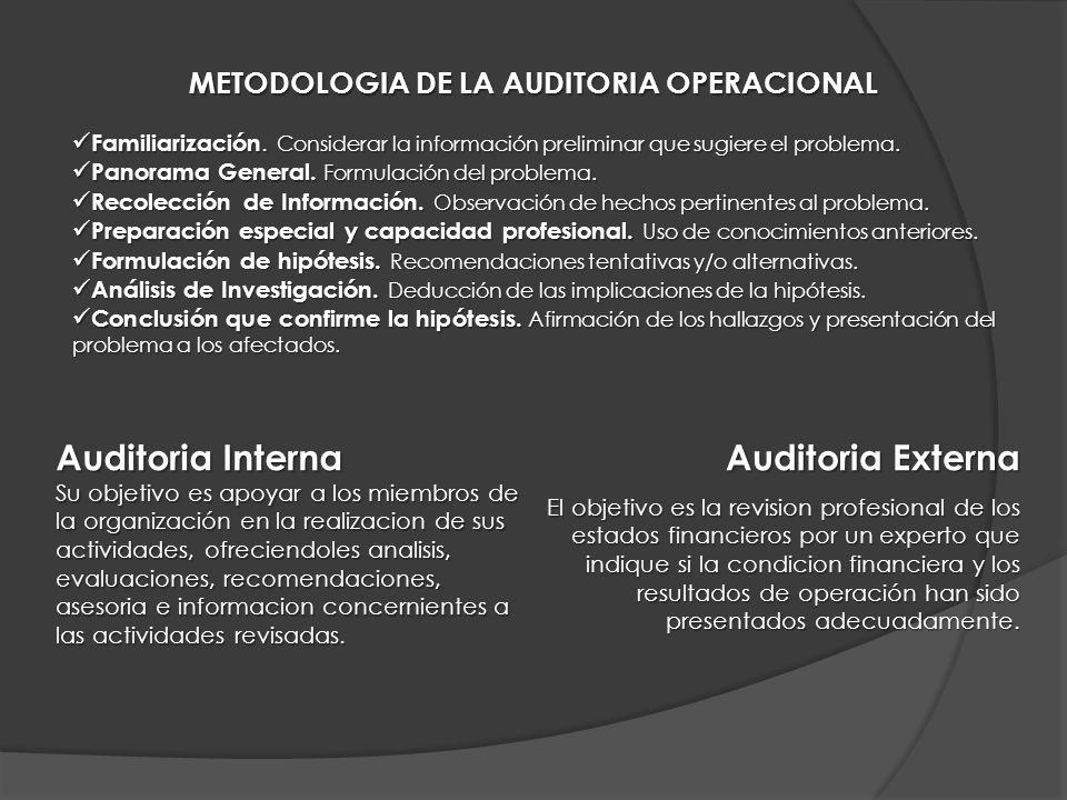 METODOLOGIA DE LA AUDITORIA OPERACIONAL Familiarización. Considerar la información preliminar que sugiere el problema. Familiarización. Considerar la