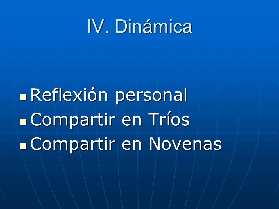 IV. Dinámica Reflexión personal Reflexión personal Compartir en Tríos Compartir en Tríos Compartir en Novenas Compartir en Novenas