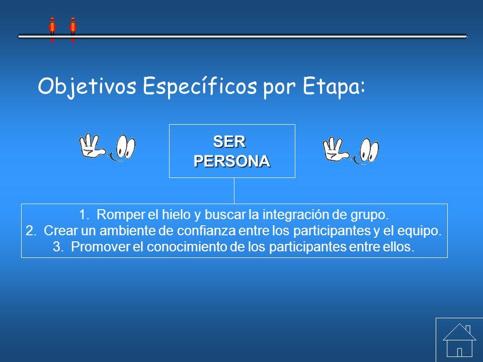 Objetivos Específicos por Etapa: SERPERSONA 1.Romper el hielo y buscar la integración de grupo.