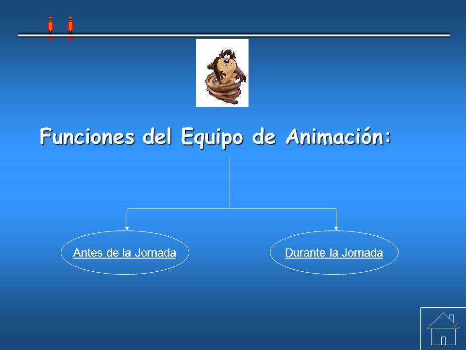 Funciones del Equipo de Animación: Antes de la JornadaDurante la Jornada