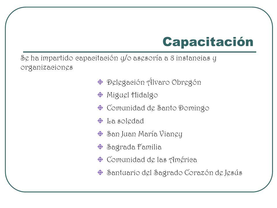 Capacitación Se ha impartido capacitación y/o asesoría a 8 instancias y organizaciones Delegación Álvaro Obregón Miguel Hidalgo Comunidad de Santo Dom