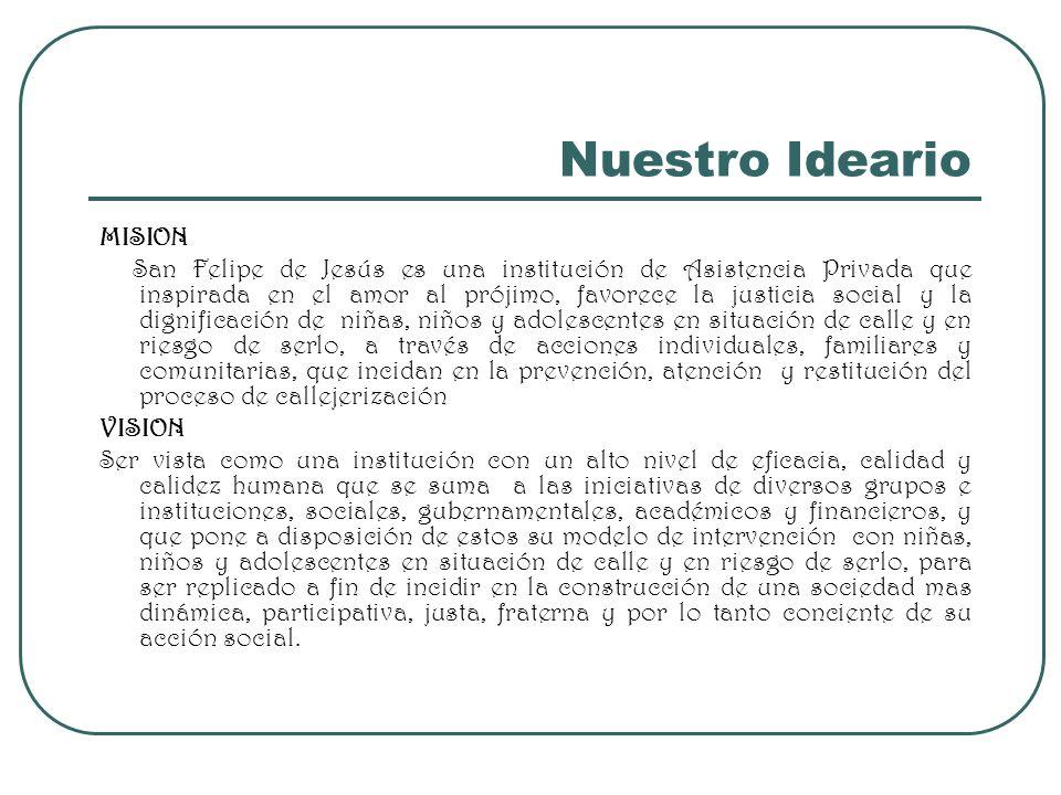 Nuestro Ideario MISION San Felipe de Jesús es una institución de Asistencia Privada que inspirada en el amor al prójimo, favorece la justicia social y
