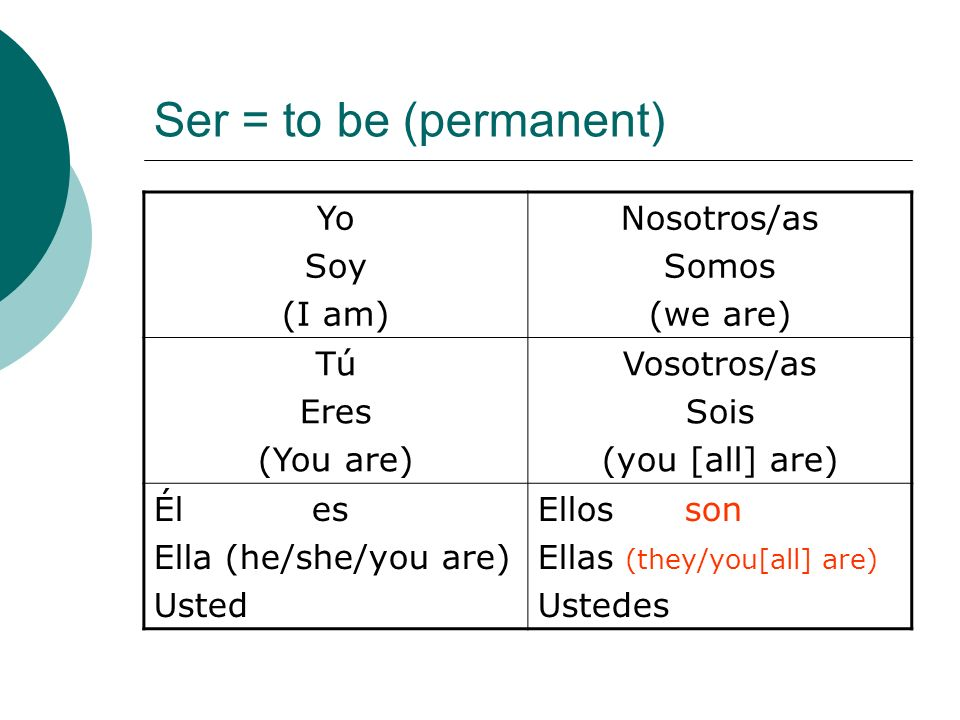 Ser = to be (permanent) Yo Soy (I am) Nosotros/as Somos (we are) Tú Eres (You are) Vosotros/as Sois (you [all] are) Él es Ella (he/she/you are) Usted