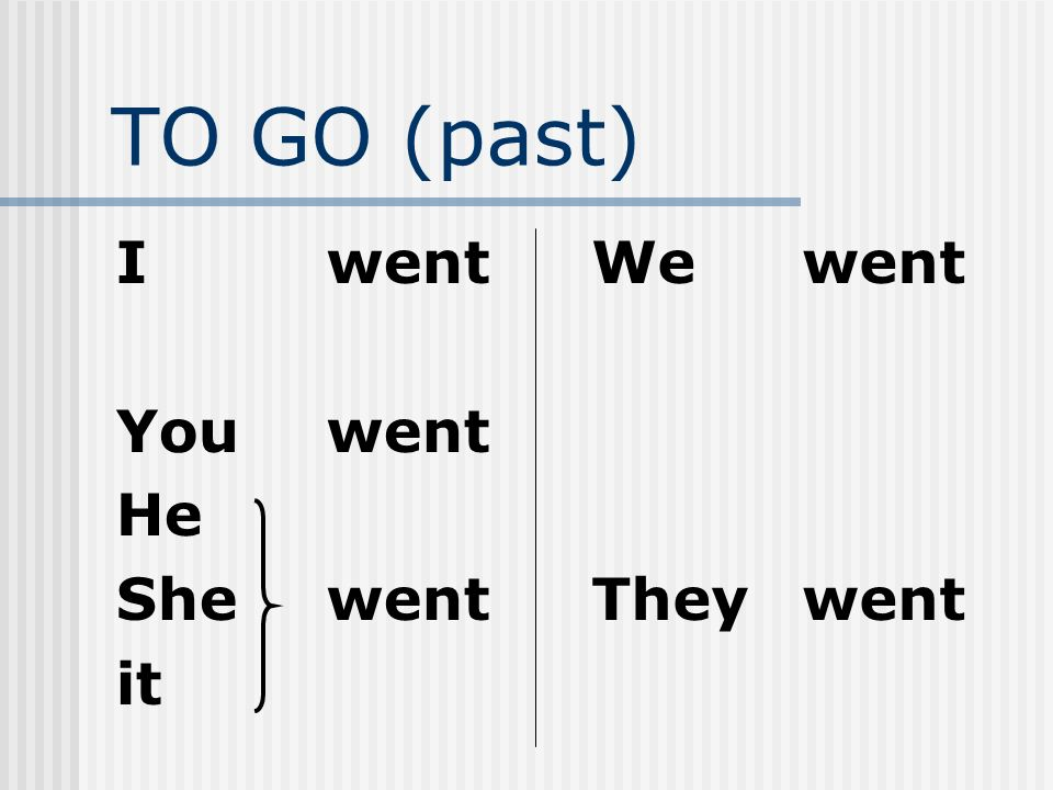 TO GO (past) Iwent Youwent He Shewent it Wewent Theywent