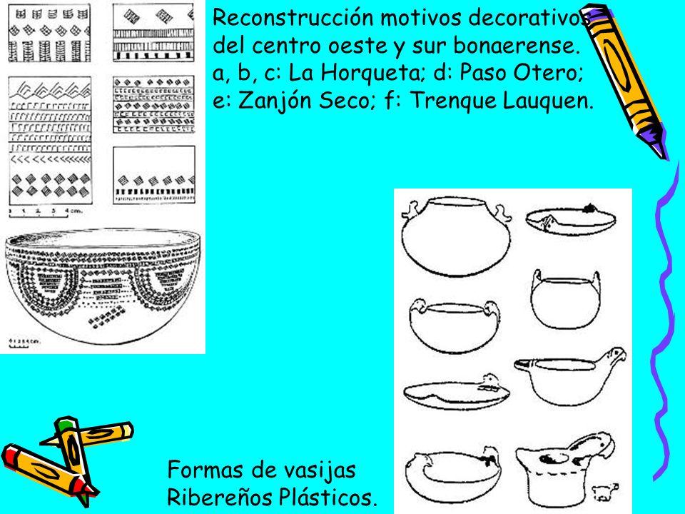 Decoración pintada Guaraní. Patrones decorativos compuesto por líneas rectas y curvas.