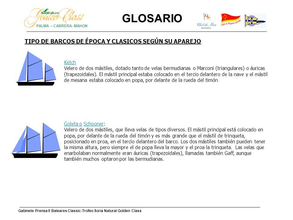 GLOSARIO TIPOS DE VELAS SEGUN SU FORMA Áurica o Cangreja: de forma trapezoidal (generalmente la mayor) Bermudiana o Marconi: de forma triangular.