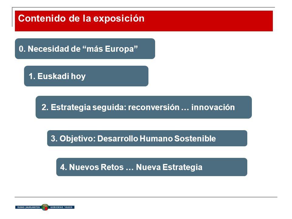 Contenido de la exposición 1. Euskadi hoy 3. Objetivo: Desarrollo Humano Sostenible 2. Estrategia seguida: reconversión … innovación 4. Nuevos Retos …