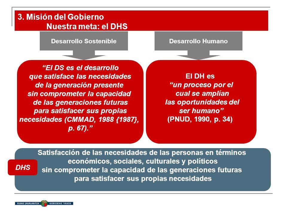 3. Misión del Gobierno Nuestra meta: el DHS Desarrollo SostenibleDesarrollo Humano El DS es el desarrollo que satisface las necesidades de la generaci