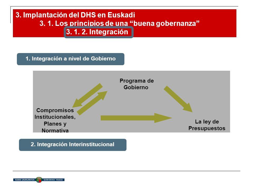 3. Implantación del DHS en Euskadi 3. 1. Los principios de una buena gobernanza 3. 1. 2. Integración 1. Integración a nivel de Gobierno 2. Integración