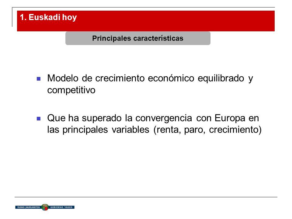 1. Euskadi hoy Principales características Modelo de crecimiento económico equilibrado y competitivo Que ha superado la convergencia con Europa en las