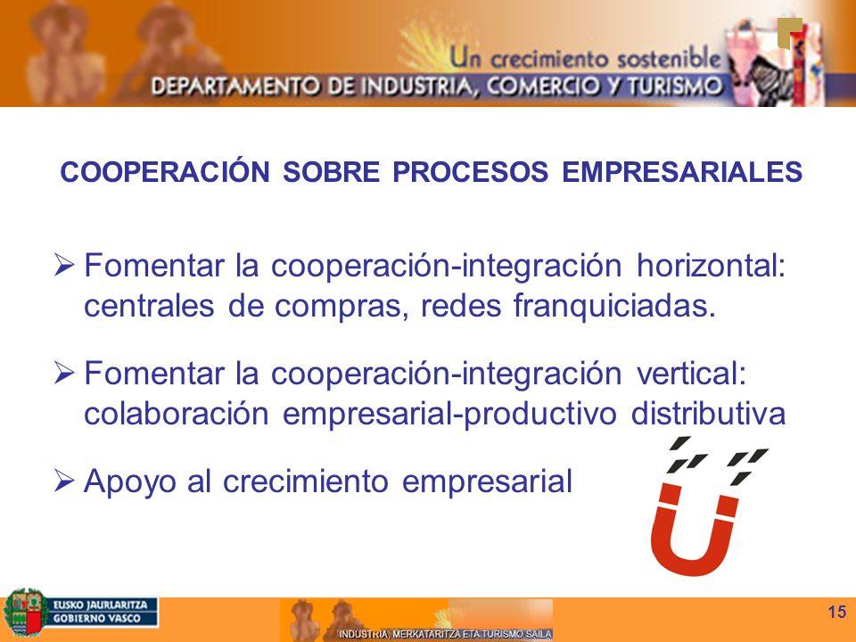 15 COOPERACIÓN SOBRE PROCESOS EMPRESARIALES Fomentar la cooperación-integración horizontal: centrales de compras, redes franquiciadas.