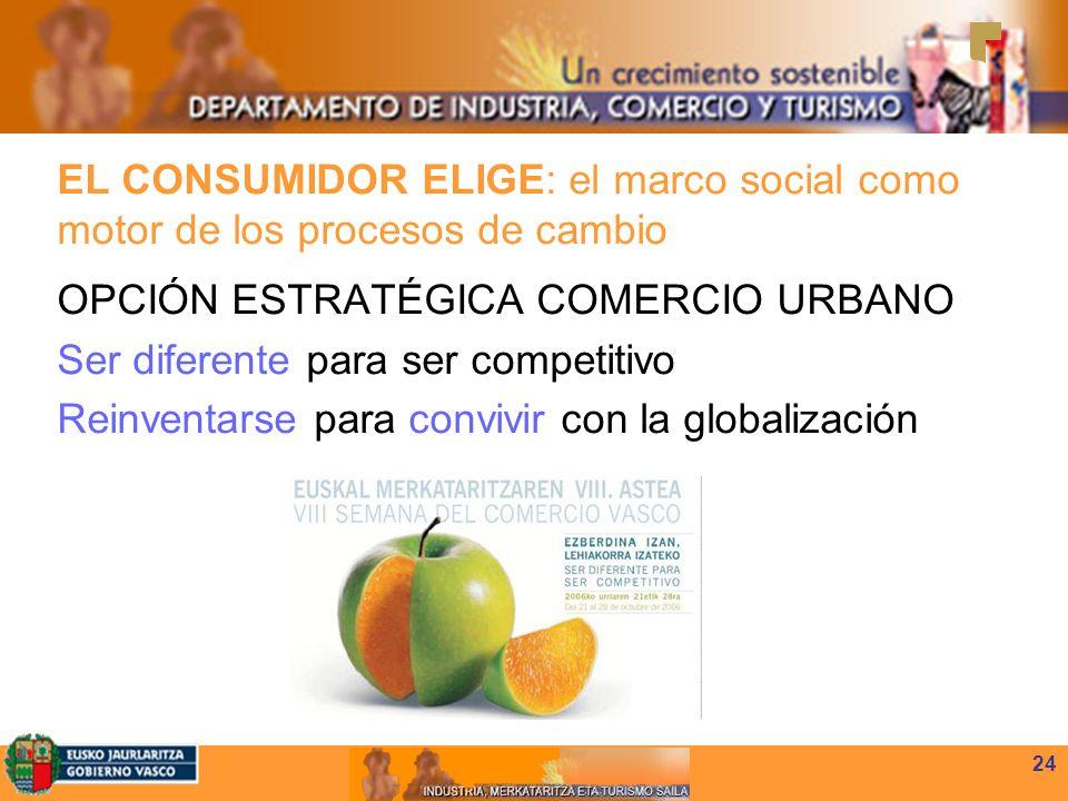 24 EL CONSUMIDOR ELIGE: el marco social como motor de los procesos de cambio OPCIÓN ESTRATÉGICA COMERCIO URBANO Ser diferente para ser competitivo Reinventarse para convivir con la globalización