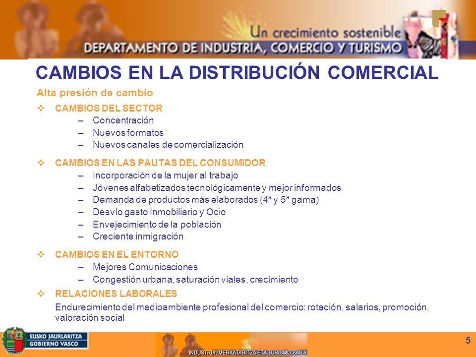 6 SE MANTIENE ESTABLE EL NÚMERO DE ESTABLECIMIENTOS Evolución del Nº de Establecimientos (1999-2005)