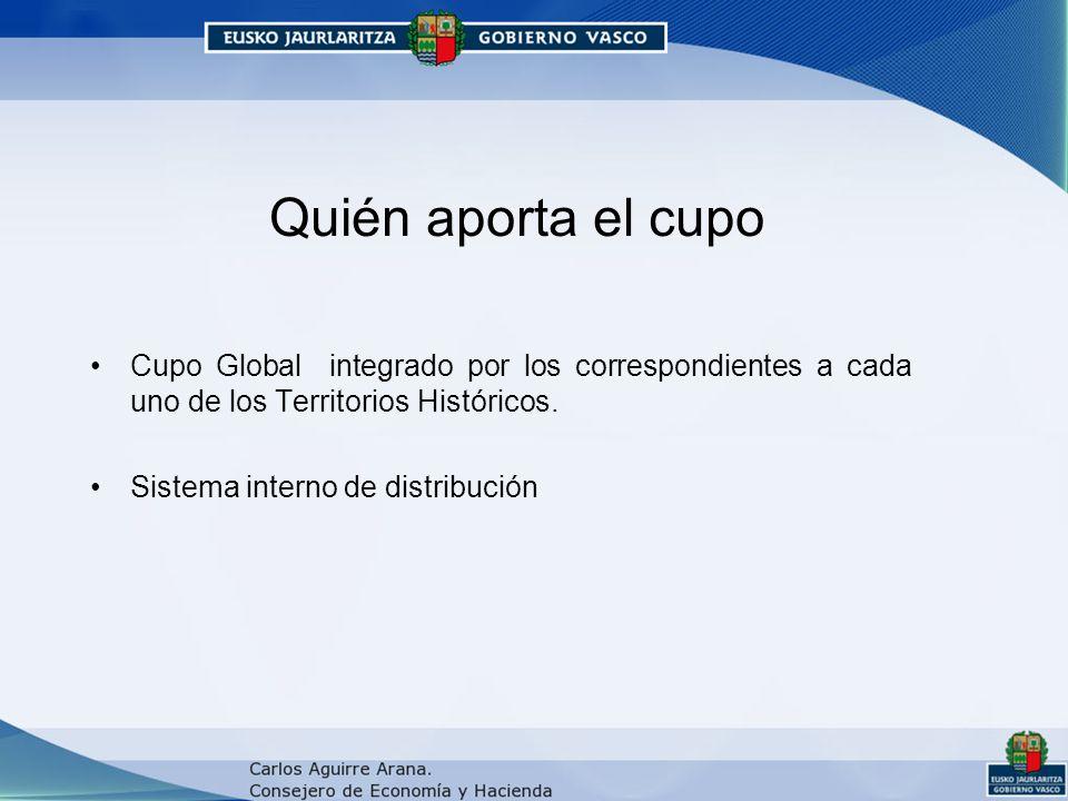 Quién aporta el cupo Cupo Global integrado por los correspondientes a cada uno de los Territorios Históricos.