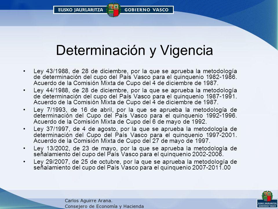 Determinación y Vigencia Ley 43/1988, de 28 de diciembre, por la que se aprueba la metodología de determinación del cupo del País Vasco para el quinquenio 1982-1986.