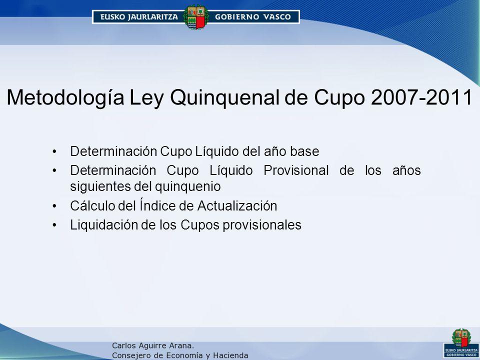 Metodología Ley Quinquenal de Cupo 2007-2011 Determinación Cupo Líquido del año base Determinación Cupo Líquido Provisional de los años siguientes del quinquenio Cálculo del Índice de Actualización Liquidación de los Cupos provisionales