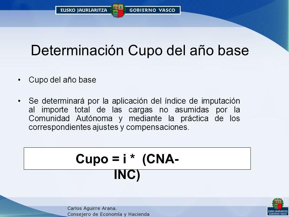 Determinación Cupo del año base Cupo del año base Se determinará por la aplicación del índice de imputación al importe total de las cargas no asumidas por la Comunidad Autónoma y mediante la práctica de los correspondientes ajustes y compensaciones.