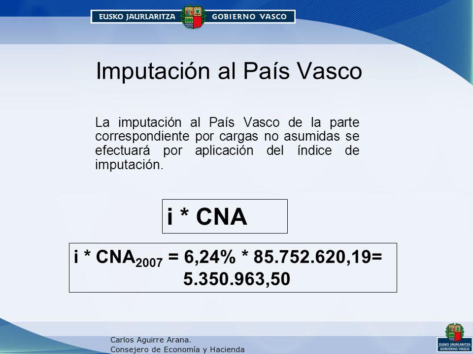 Imputación al País Vasco La imputación al País Vasco de la parte correspondiente por cargas no asumidas se efectuará por aplicación del índice de imputación.