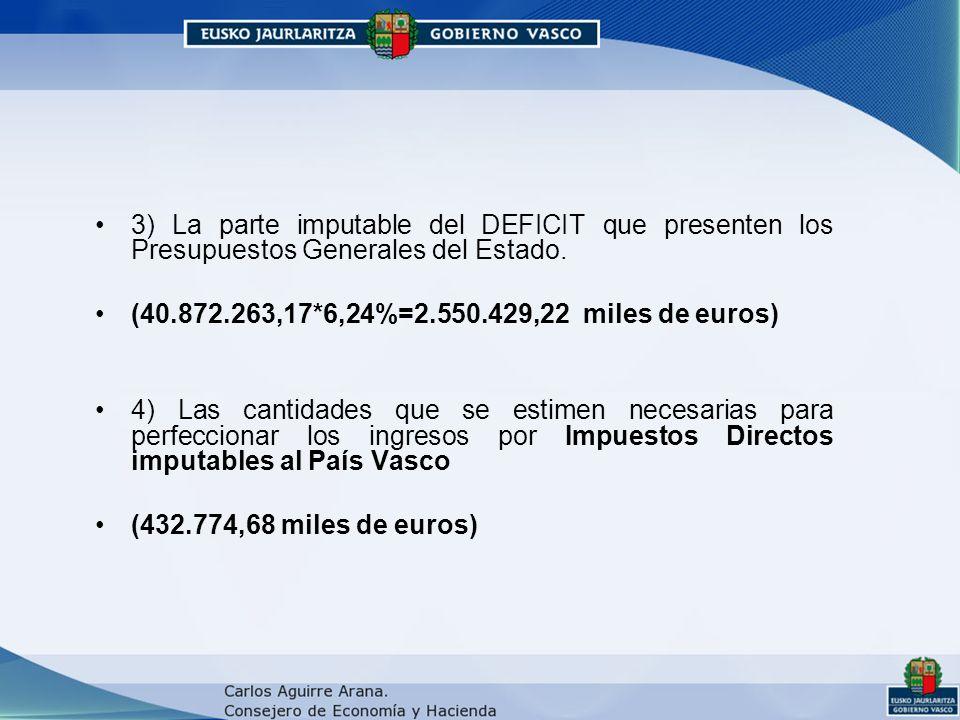 3) La parte imputable del DEFICIT que presenten los Presupuestos Generales del Estado.