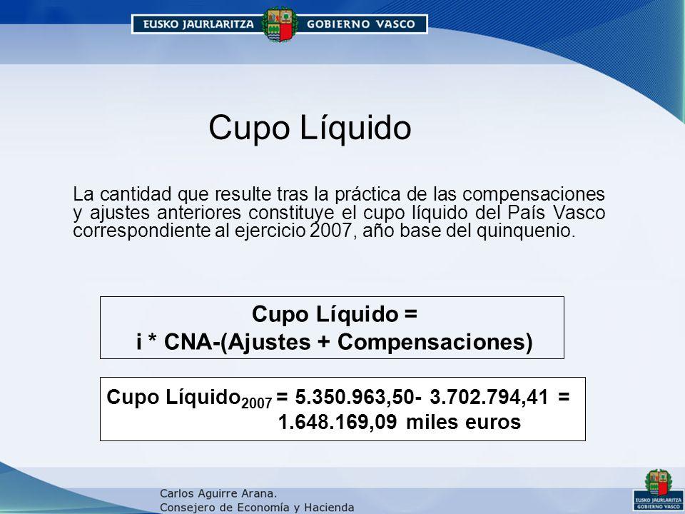 Cupo Líquido La cantidad que resulte tras la práctica de las compensaciones y ajustes anteriores constituye el cupo líquido del País Vasco correspondiente al ejercicio 2007, año base del quinquenio.