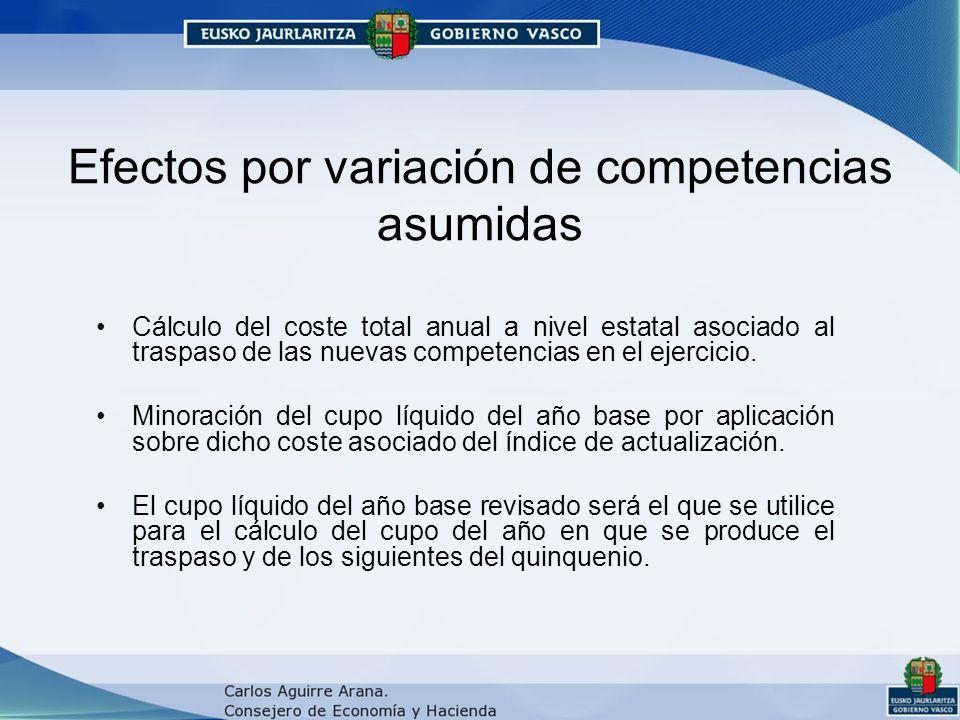 Efectos por variación de competencias asumidas Cálculo del coste total anual a nivel estatal asociado al traspaso de las nuevas competencias en el ejercicio.