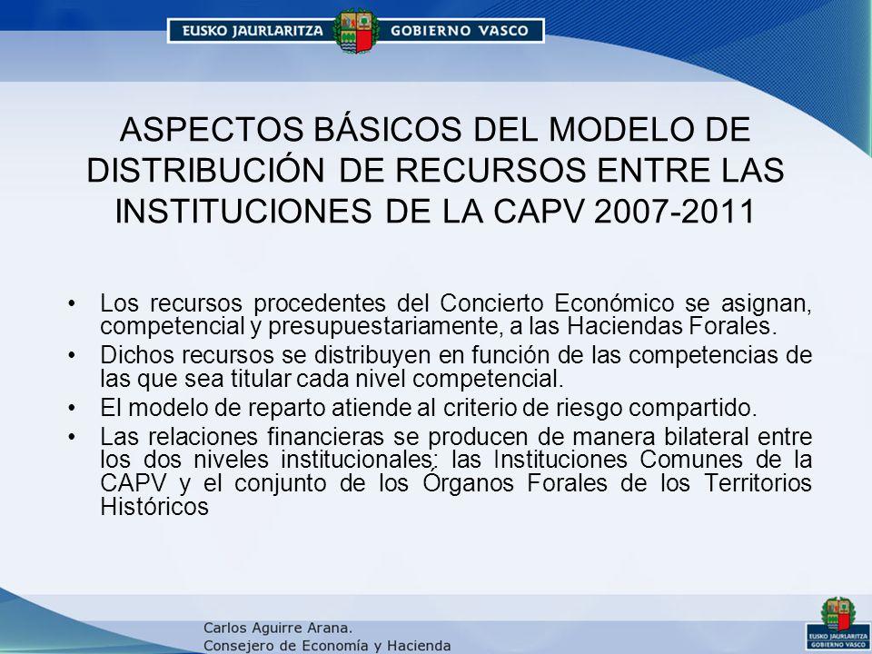 ASPECTOS BÁSICOS DEL MODELO DE DISTRIBUCIÓN DE RECURSOS ENTRE LAS INSTITUCIONES DE LA CAPV 2007-2011 Los recursos procedentes del Concierto Económico se asignan, competencial y presupuestariamente, a las Haciendas Forales.