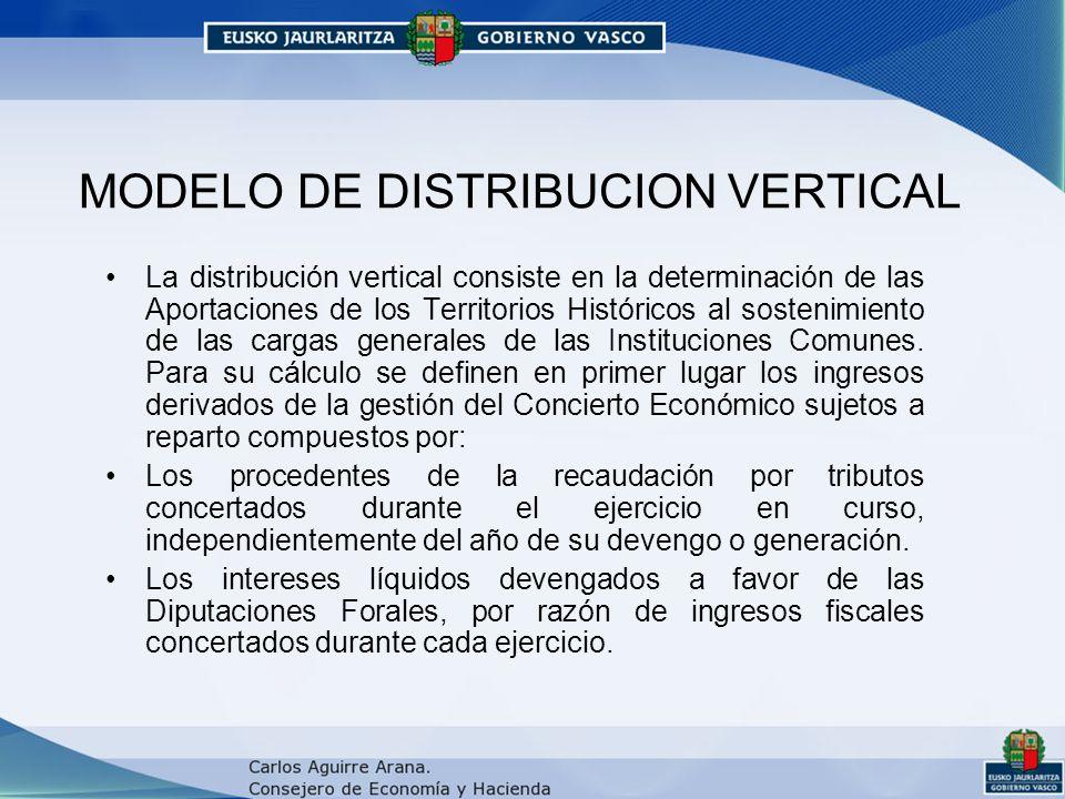 MODELO DE DISTRIBUCION VERTICAL La distribución vertical consiste en la determinación de las Aportaciones de los Territorios Históricos al sostenimiento de las cargas generales de las Instituciones Comunes.