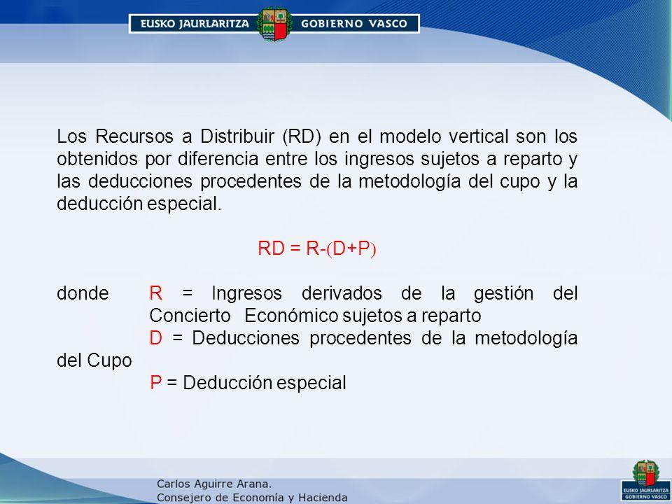 Los Recursos a Distribuir (RD) en el modelo vertical son los obtenidos por diferencia entre los ingresos sujetos a reparto y las deducciones procedentes de la metodología del cupo y la deducción especial.