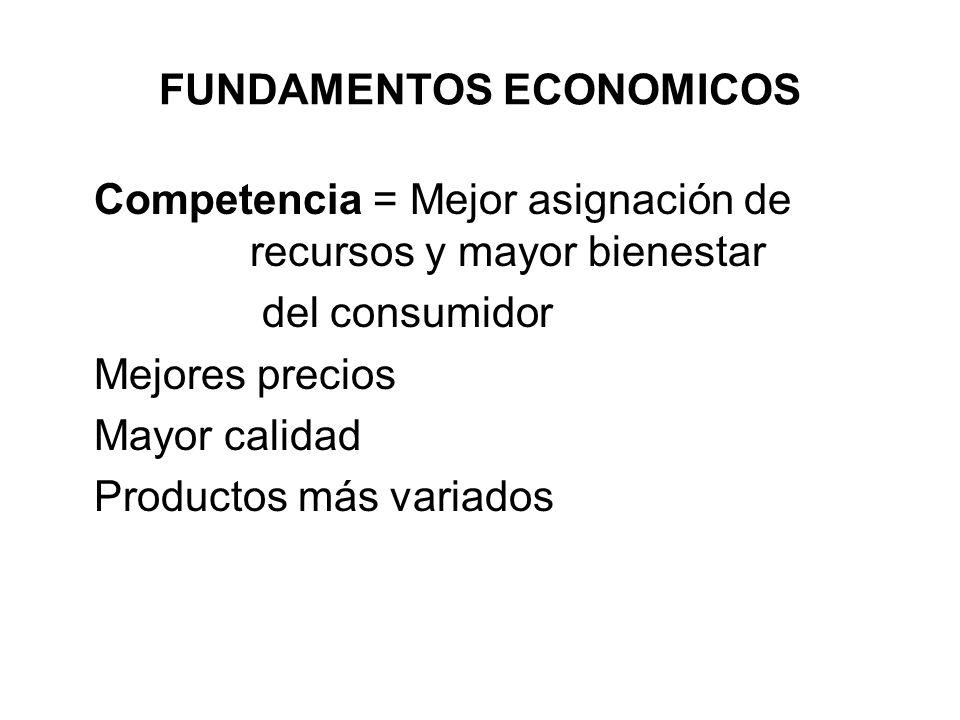 FUNDAMENTOS ECONOMICOS Competencia = Mejor asignación de recursos y mayor bienestar del consumidor Mejores precios Mayor calidad Productos más variado