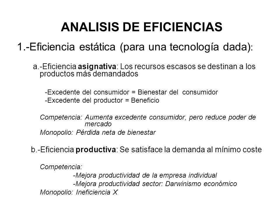 ANALISIS DE EFICIENCIAS 1.-Eficiencia estática (para una tecnología dada) : a.-Eficiencia asignativa: Los recursos escasos se destinan a los productos