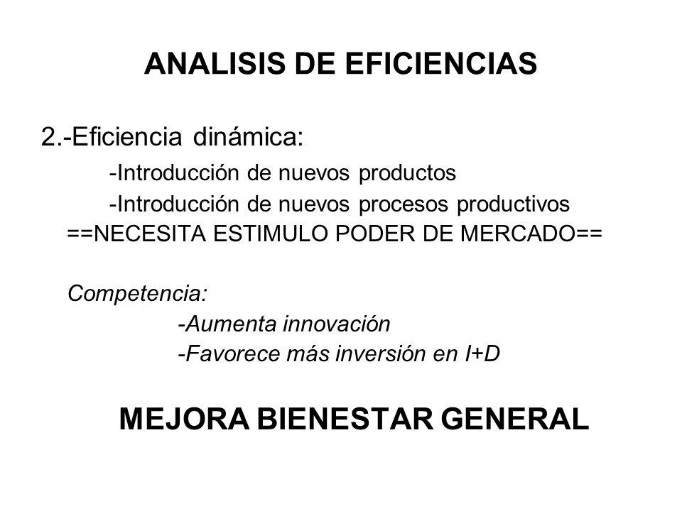 ANALISIS DE EFICIENCIAS 2.-Eficiencia dinámica: -Introducción de nuevos productos -Introducción de nuevos procesos productivos ==NECESITA ESTIMULO POD