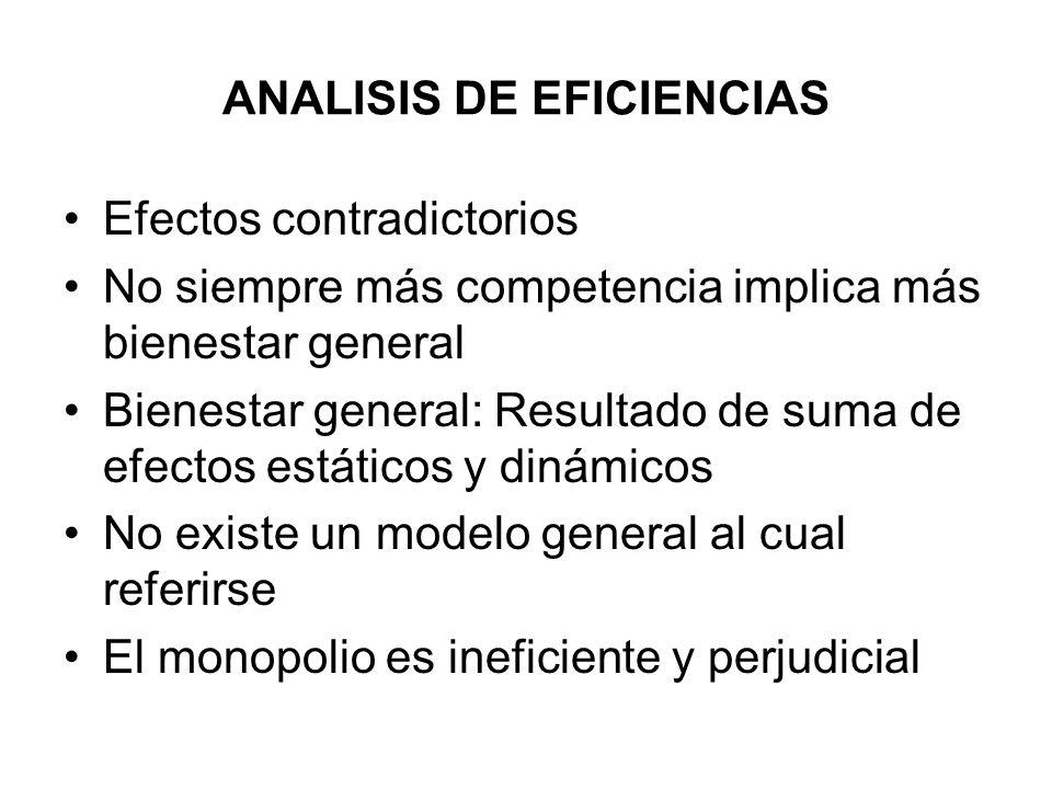 ANALISIS DE EFICIENCIAS Efectos contradictorios No siempre más competencia implica más bienestar general Bienestar general: Resultado de suma de efect