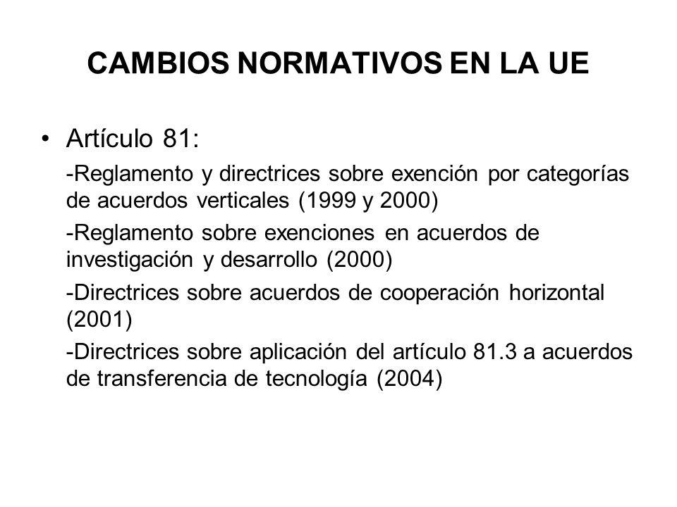 CAMBIOS NORMATIVOS EN LA UE Artículo 81: -Reglamento y directrices sobre exención por categorías de acuerdos verticales (1999 y 2000) -Reglamento sobr